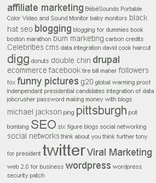 what is a tag cloud example