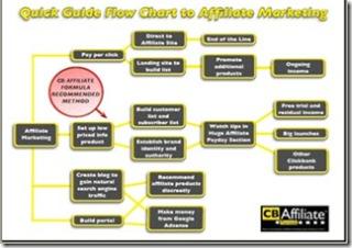 click-bank-money-roadmap